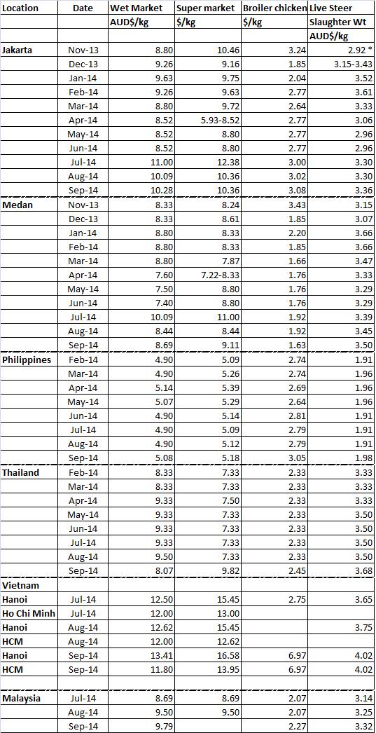 141010 Chart 2