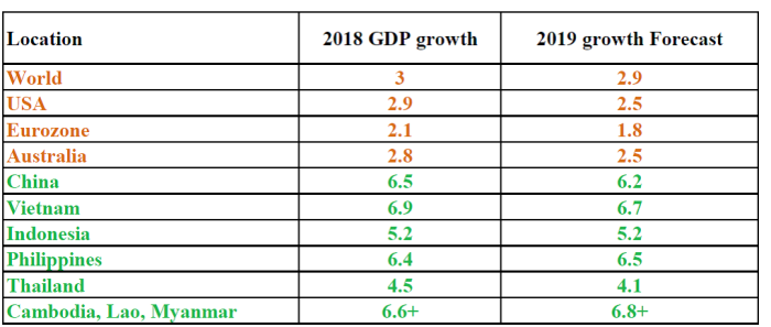gdp growth.pdf