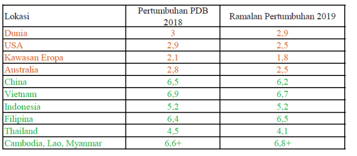 pdb bahasa indonesia