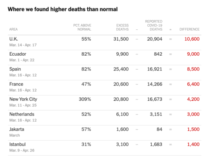 Pic2_Higher deaths than normal
