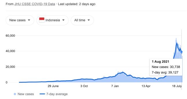 indonesia-covid-update.png?w=560